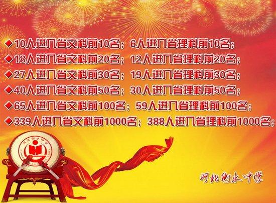 中国名校之风采——衡水中学的教育教学规范要求 (推荐阅读) - 俊哥儿 - 俊哥儿的博客(热点透视军情解密名人真相)